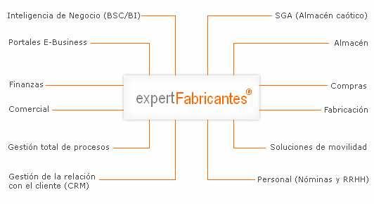 Catalogo_Expert_Fabricantes-Synergo
